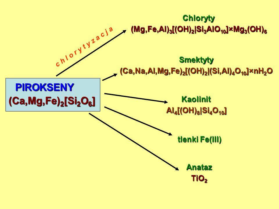 PIROKSENY (Ca,Mg,Fe)2[Si2O6]
